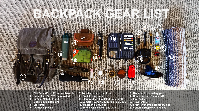 Backpack_Gear_List-02